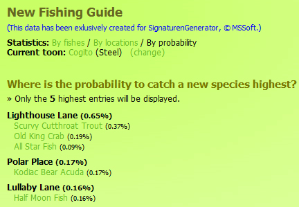 Wo f ngt man seltene fische forum for disney 39 s toontown for Toontown fishing guide