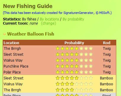 Wo f ngt man seltene fische forum for disney 39 s toontown for Ttr fishing guide